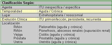 infeccion prostata antibioticos