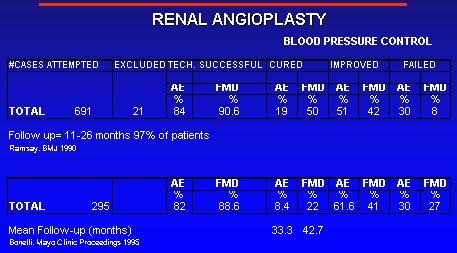 Maniquíes aproximadamente valores normales de la hipertensión