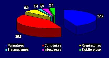 ine mortalidad: