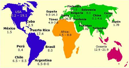 Resumen de la diabetes en los países latinoamericanos