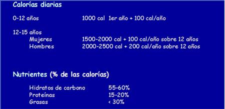 Control nutricional del niño diabético visto desde el AUGE