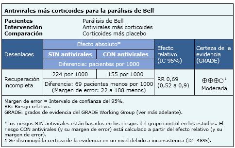 efectos a corto plazo de los esteroides
