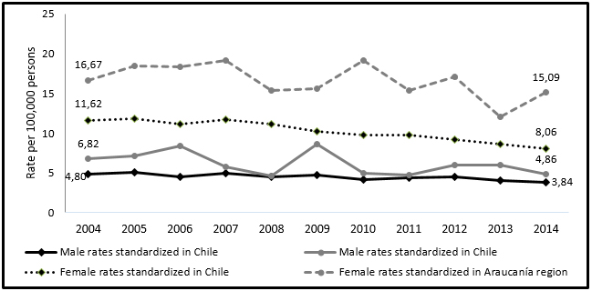 Irr definition statistics of sexual immorality