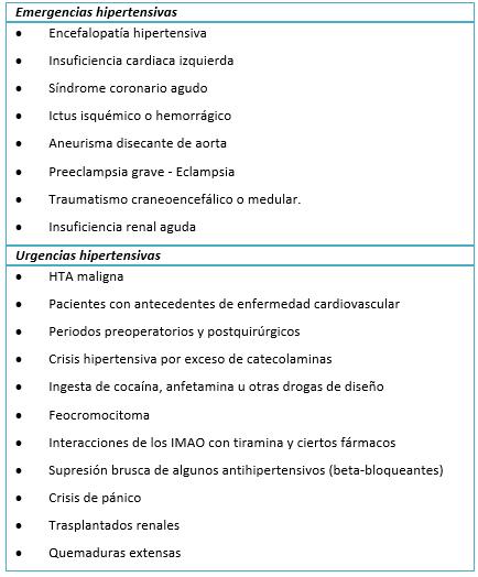 Tratamiento de emergencia hipertensiva gpc