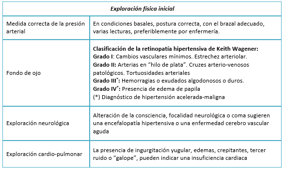 Presión arterial y accidente cerebrovascular una descripción general de las revisiones publicadas