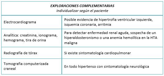Controlada hipertension pdf arterial