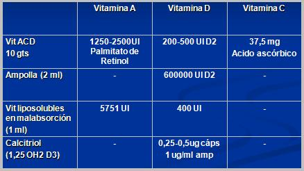 Que es la vitamina d 25 hidroxi total