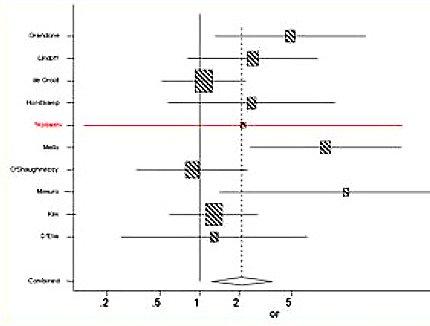 dieta en pacientes con acido urico elevado acido urico 6.1 acido urico y linfocitos altos