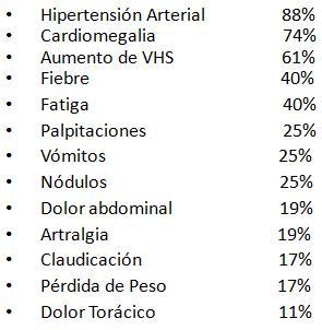 Crioglobulinemia vasculitis hipertensión pulmonar