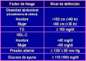 La mejor manera tu cura hipertensión y riesgo vascular