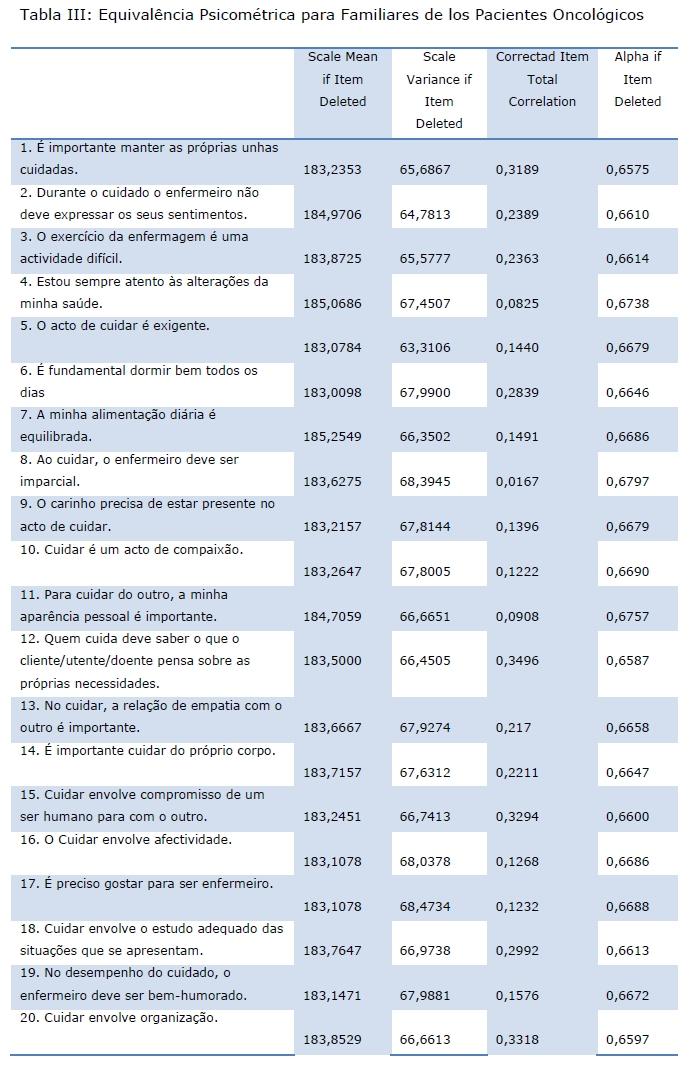 Tabla Impuestos 2016 Mexico | tablas provisionales de isr